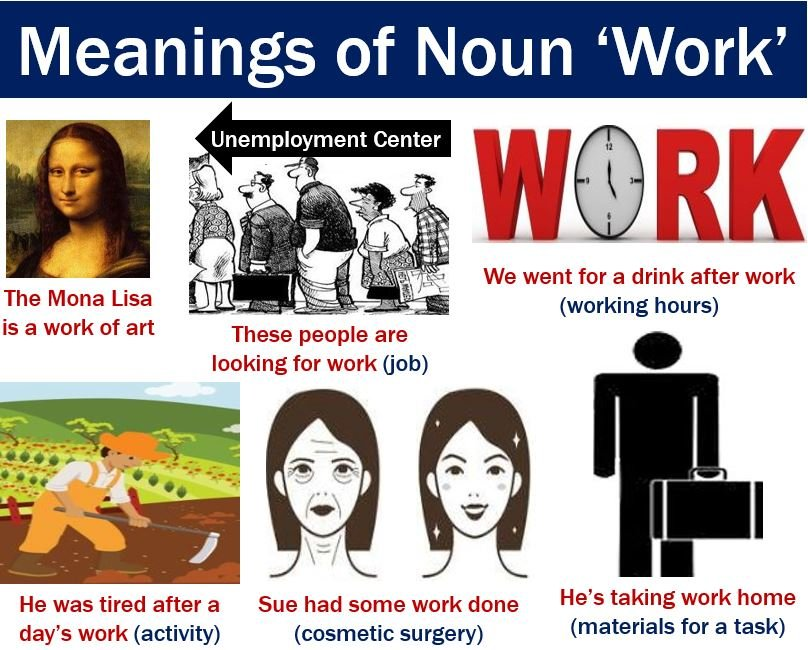 Work as a noun