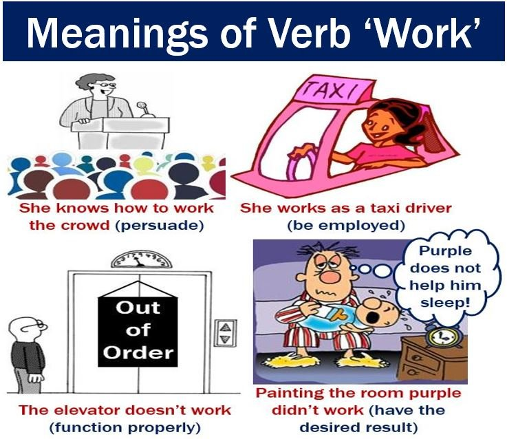 Work - meanings verb