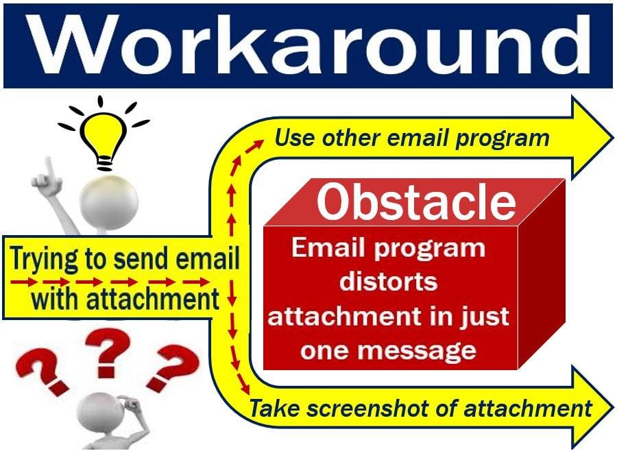 Workaround - example