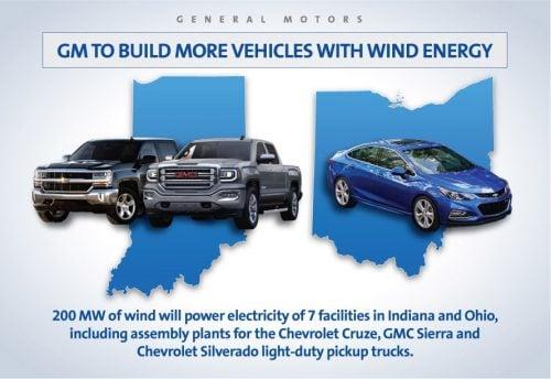 wind energy GM