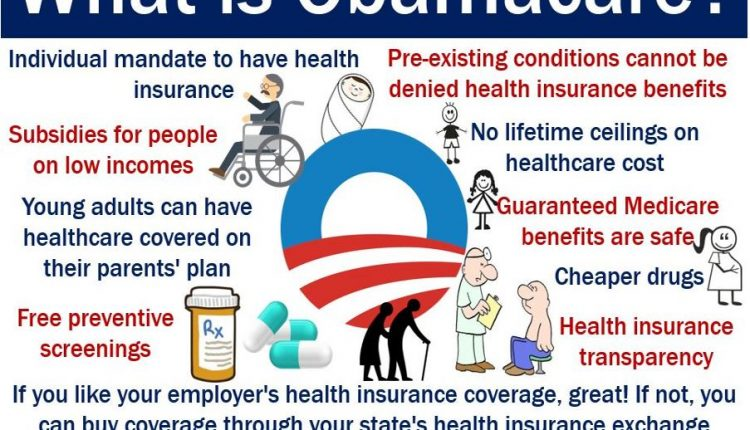 Obamacare - image explaining what it is