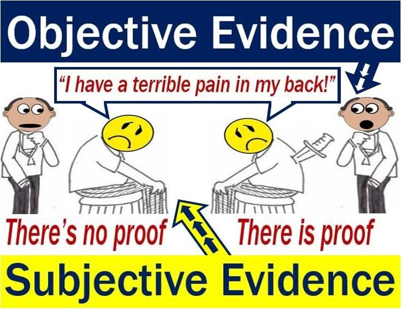 Objective evidence versus subjective evidence - image