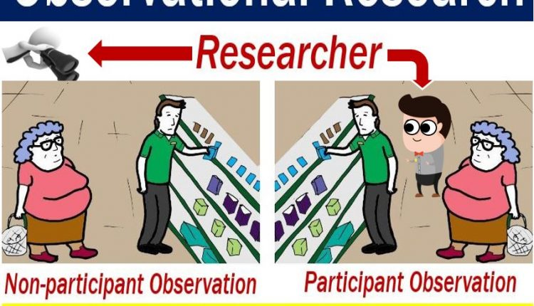 Observational Research - image with explanation and examples