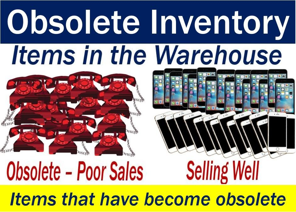 Obsolete inventory - image with explanation and example