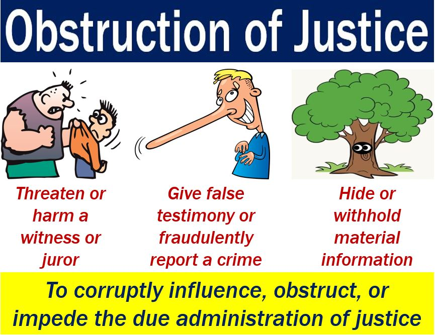Obstruction-of-justice-image-with-explanation-and-examples.jpg