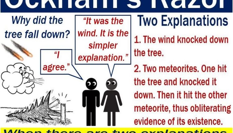 Ockham's razor - image with explanation and example