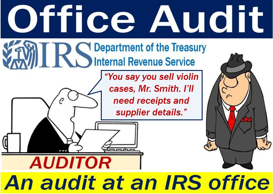Office audit - explanation and example