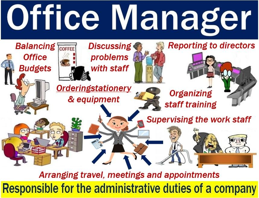 Office manager - image with explanation and examples