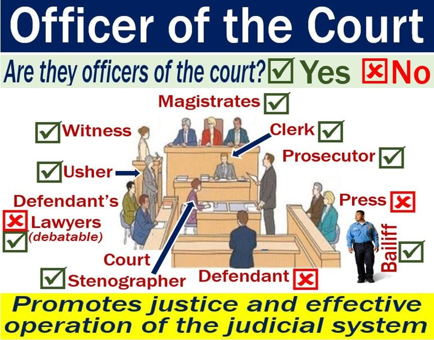 Officer Of The Court Definition And Meaning Market
