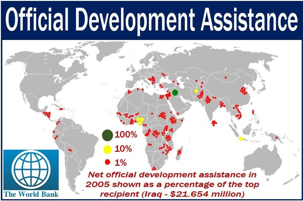 Official development assistance - image with world map