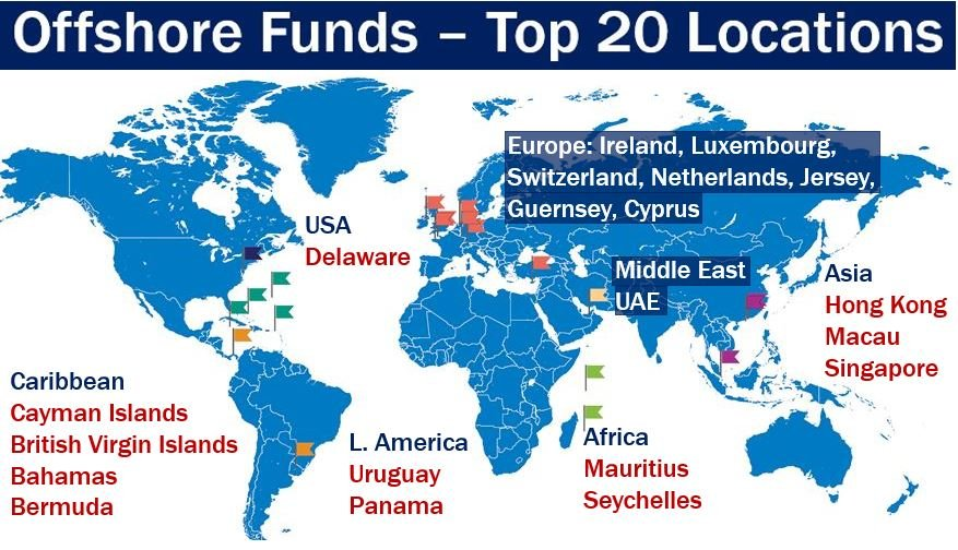 Offshore fund - twenty most popular locations