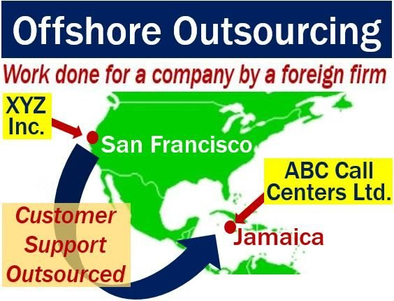 Offshore outsourcing - explanation with example