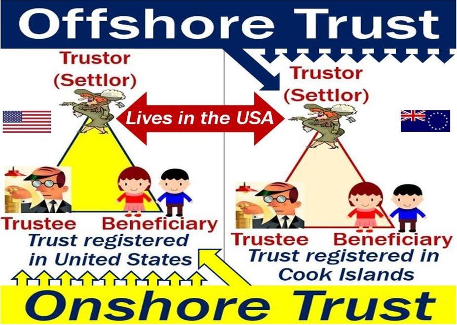 Offshore trust vs onshore trust - image explaining