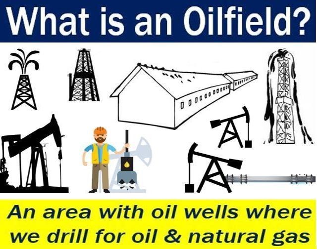 Oilfield - image with explanation