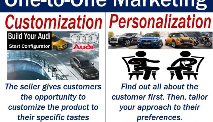 One-to-one marketing - definition and examples