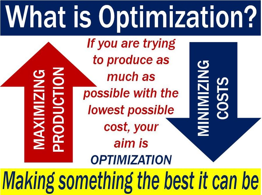 Optimization Definition And Meaning Market Business News