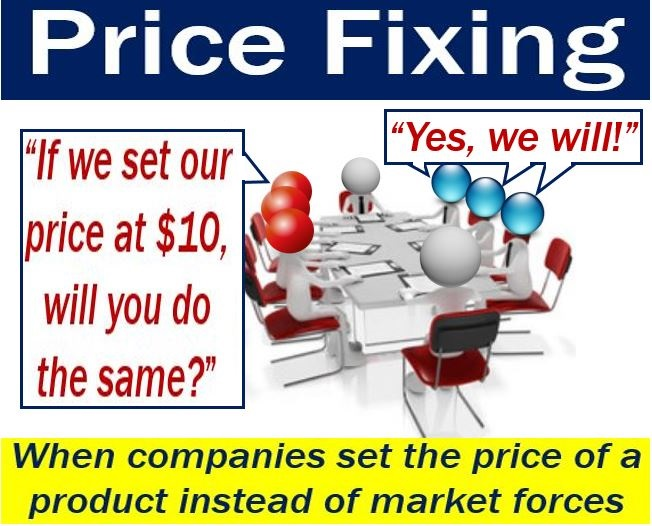 Price fixing - image with explanation and example