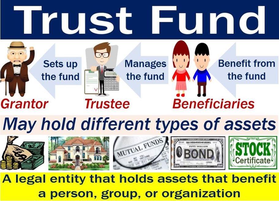 Trust fund - image explaining what it is plus examples