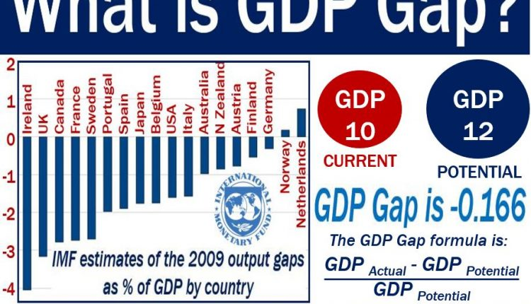 GDP gap - definition and examples