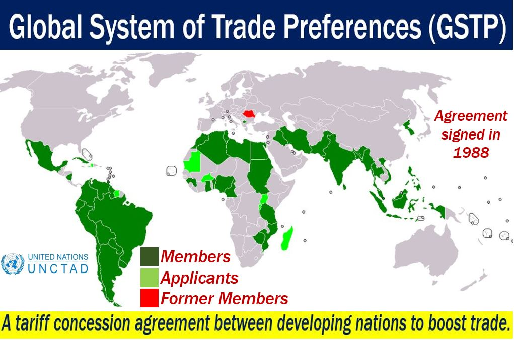 Trading system in india and international market