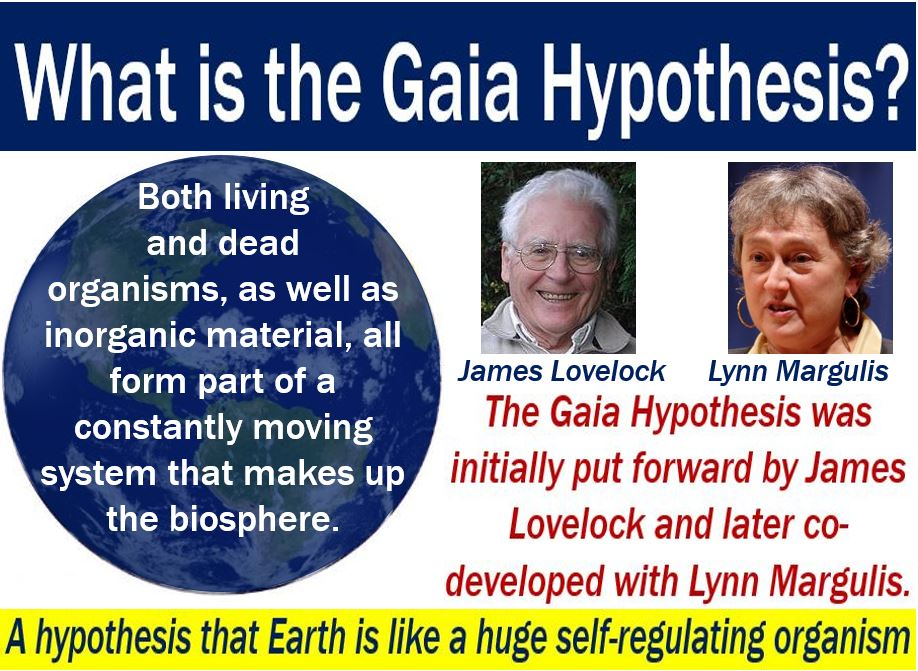 Gaia Hypothesis - definition and images explaining what it is