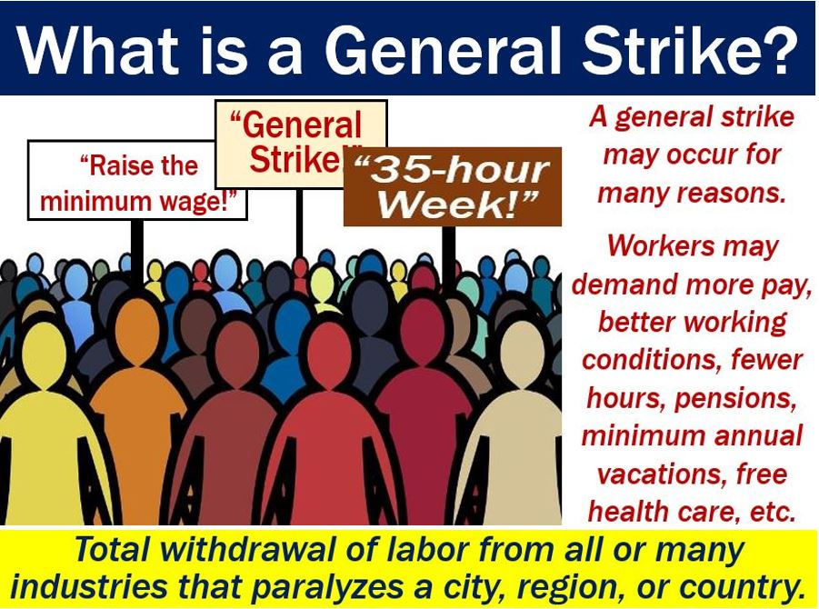 General Strike - Definition