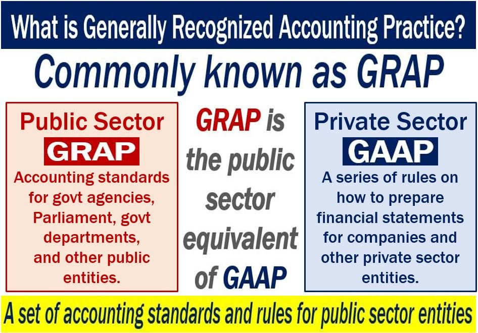 Generally Recognized Accounting Practice or GRAP - definition and comparison