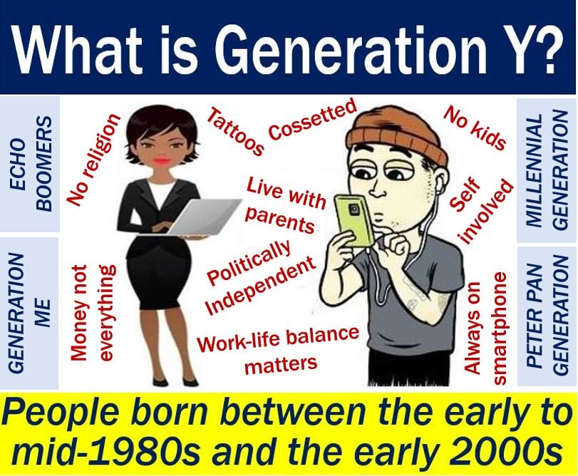 Generation Y - definition and meaning