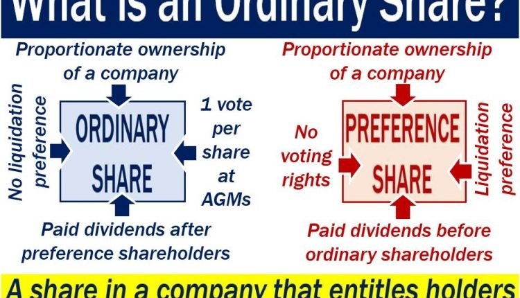 Ordinary share - image with explanation and examples