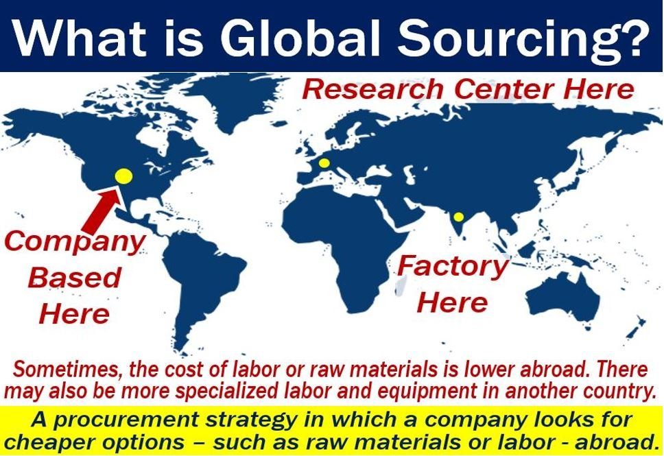 global sourcing strategy 1 global sourcing and purchasing strategy as decision-making process julio sánchez loppacher iae business and management school, universidad austral, argentina.