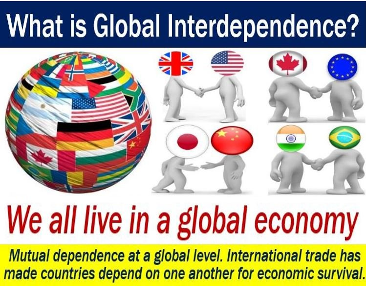 Global interdependence - definition and illustration