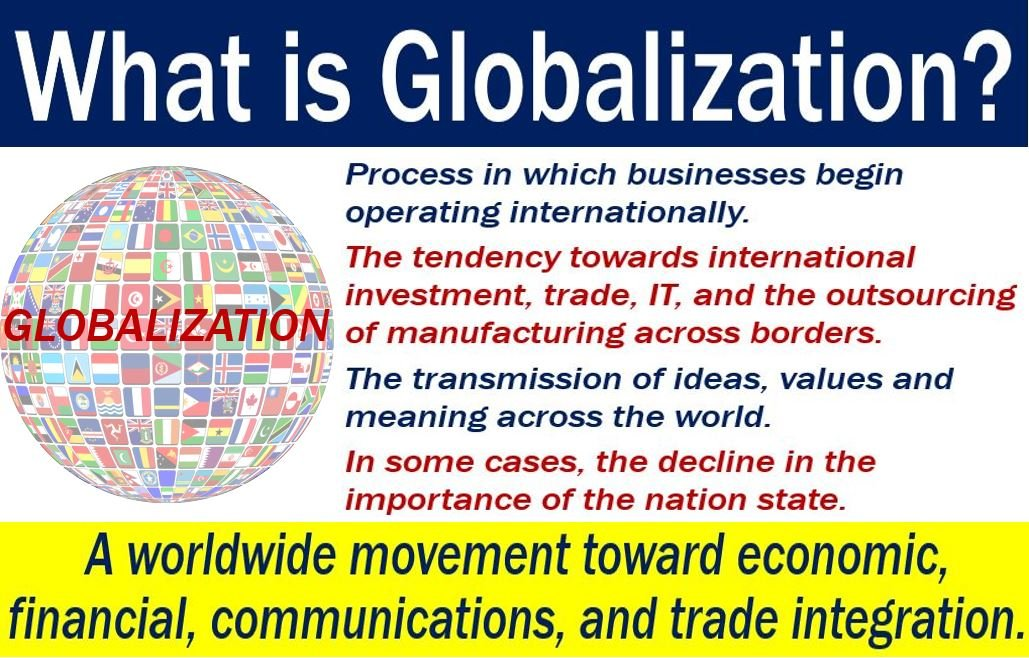 Globalization - definition and illustration