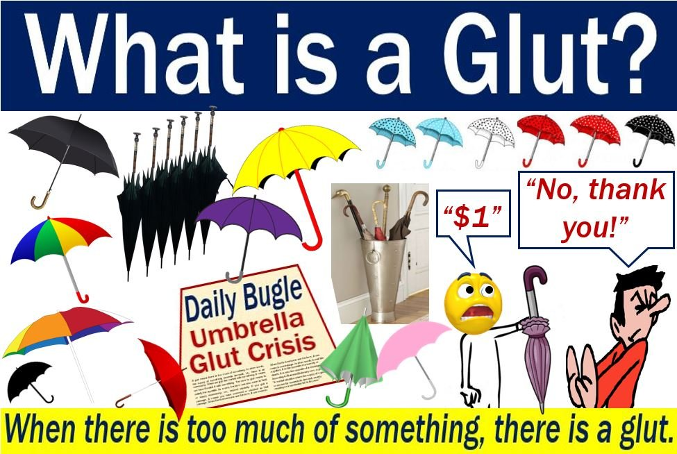 Glut - definition and illustration
