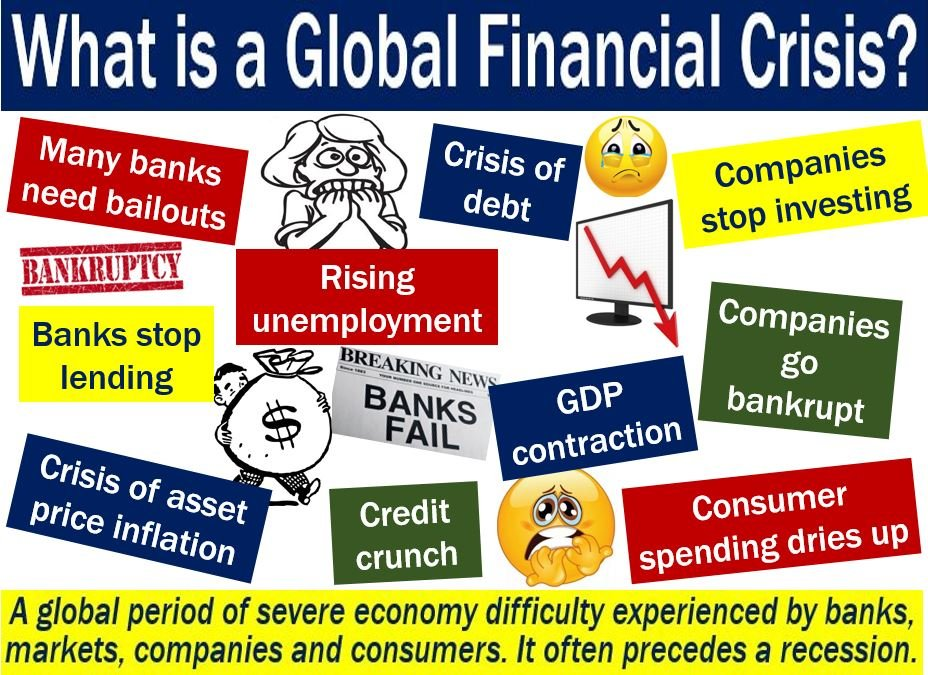 what is the global financial crisis The financial and economic crisis of 2008-2009 and developing countries edited by  the emerging-market economies in the face of the global financial crisis.