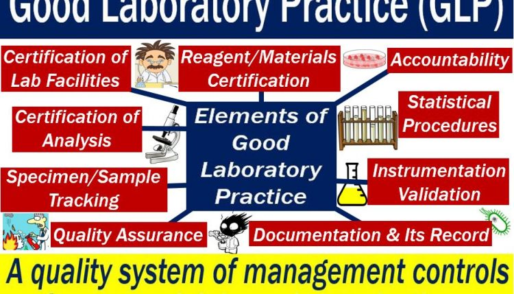Good Laboratory Practice - definition and list of elements