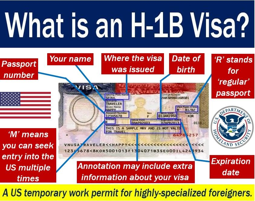 H-1B Visa - explanation and example