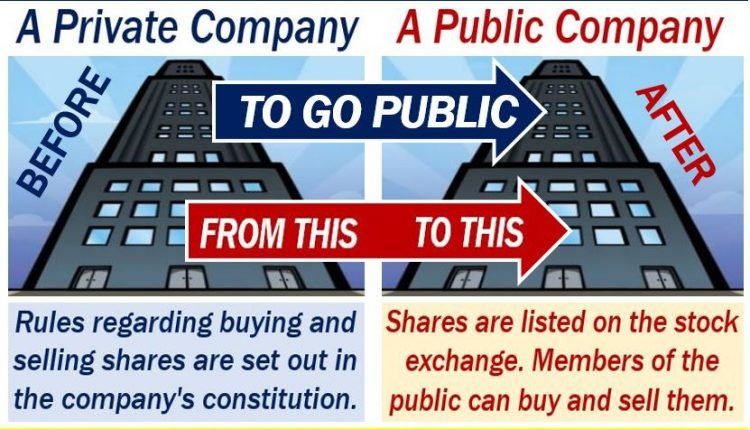 Public company - comparison with private company