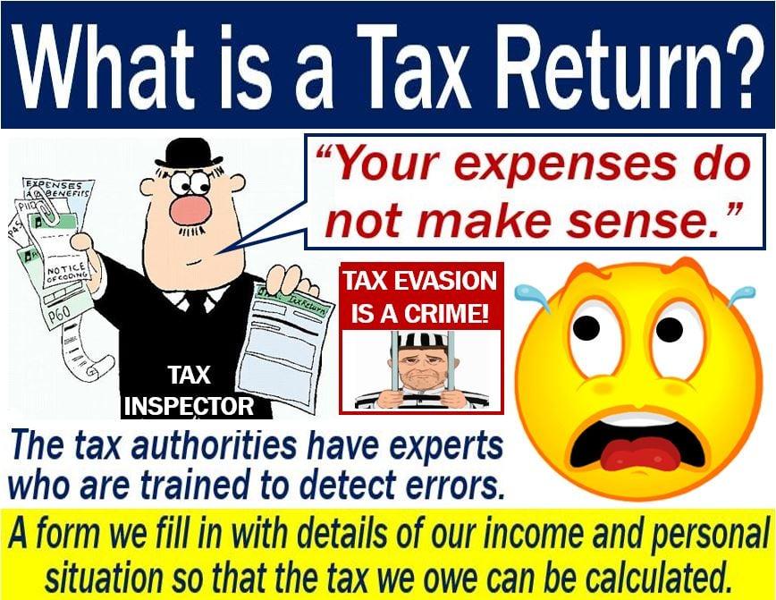 Tax return - definition and illustration
