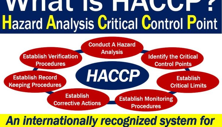 Haccp definition and meaning market business news - Haccp definition cuisine ...