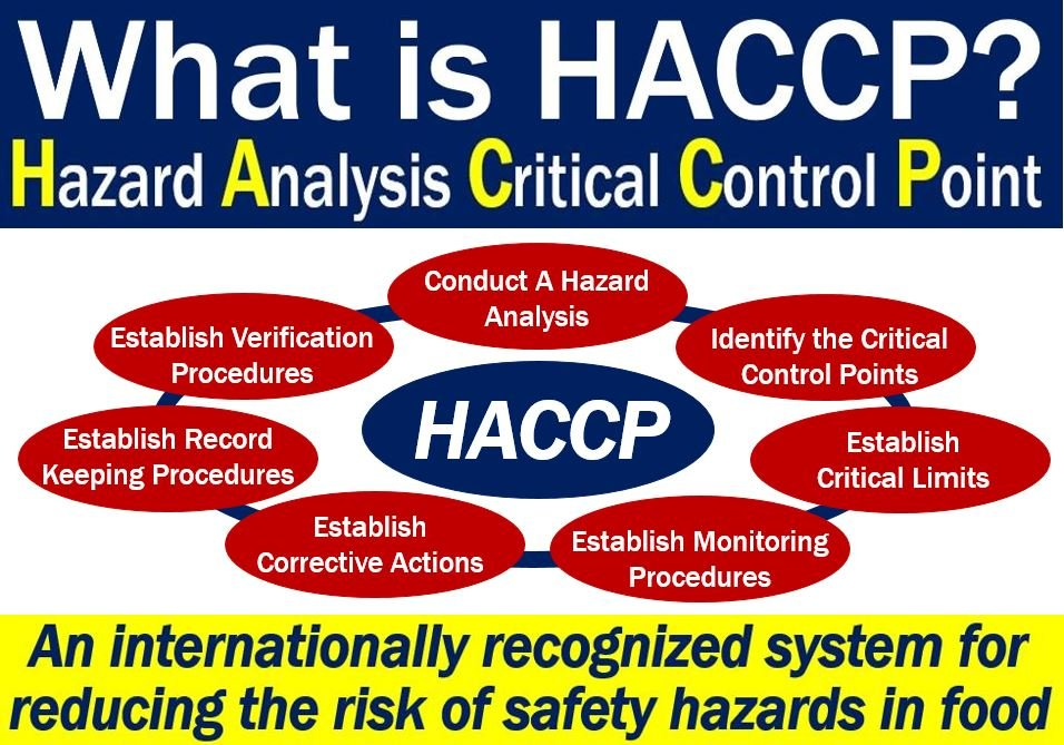HACCP - definition and seven principles