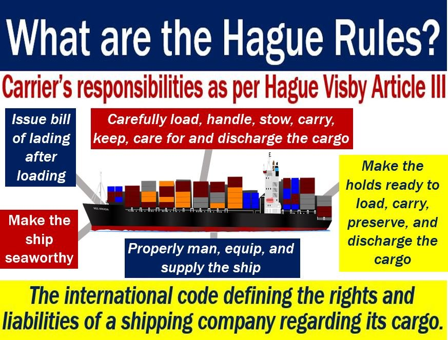 Hague Rules   Definition And Some Features