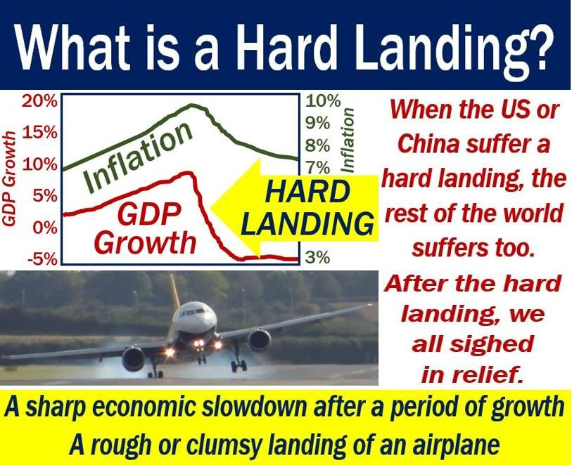 Hard Landing - two definitions and images