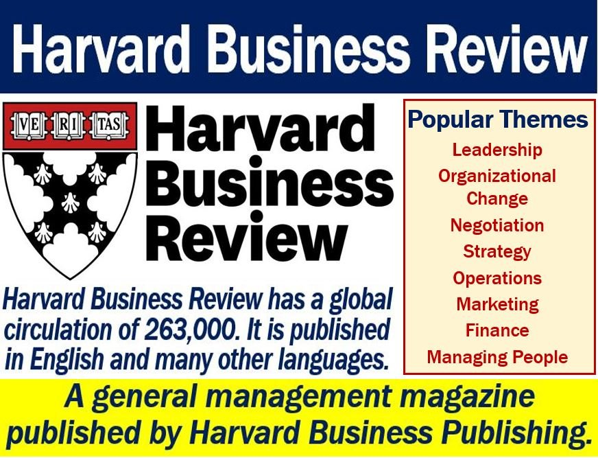 Harvard Business Review - definition and themes