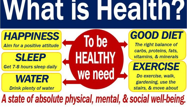 Health - definition and features