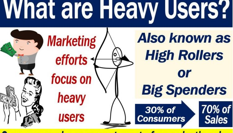 Heavy users - definition