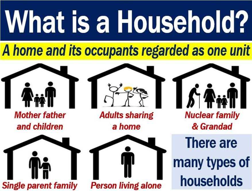 household definition meaning households examples members types different business there marketbusinessnews market others