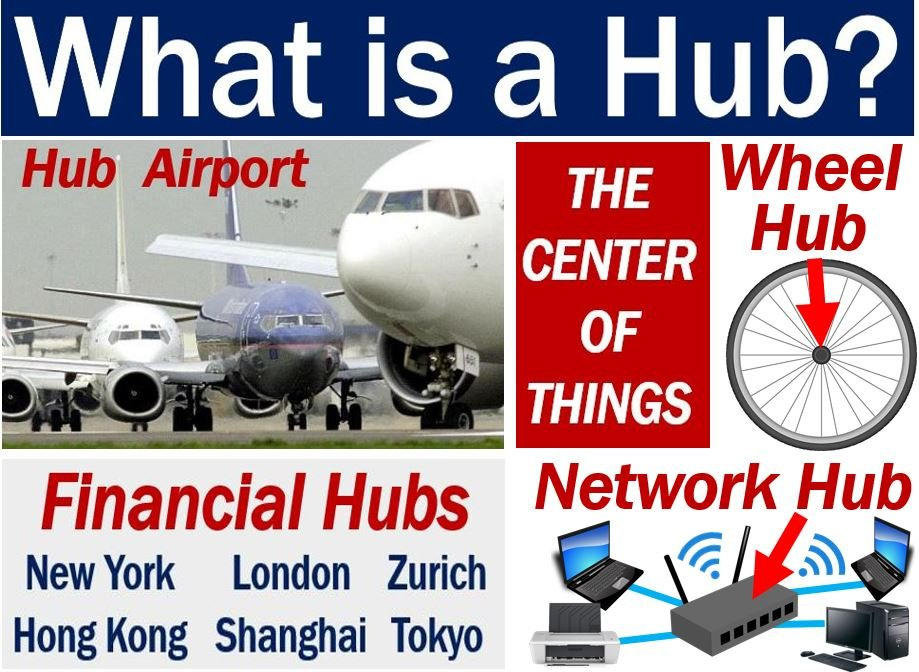 Hub - definition and examples