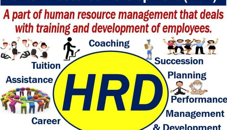Human resource development HRD - definition and features