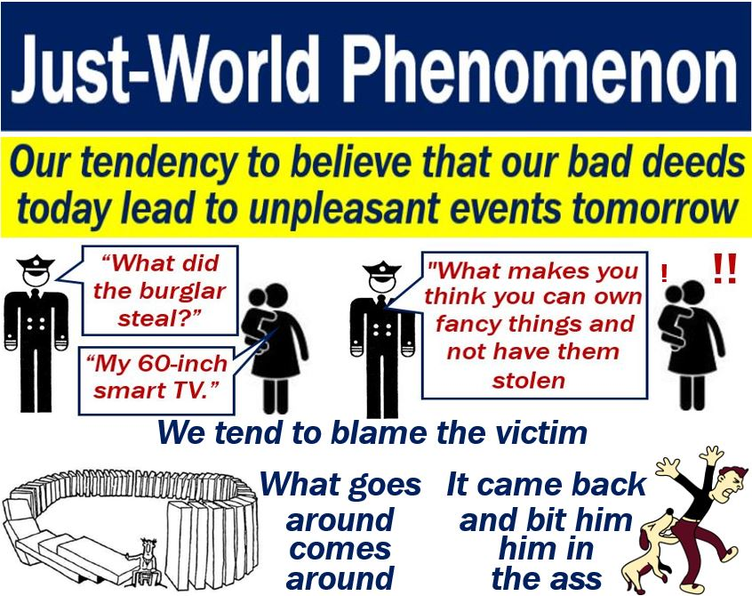 Just World Phenomenon   Definition And Examples