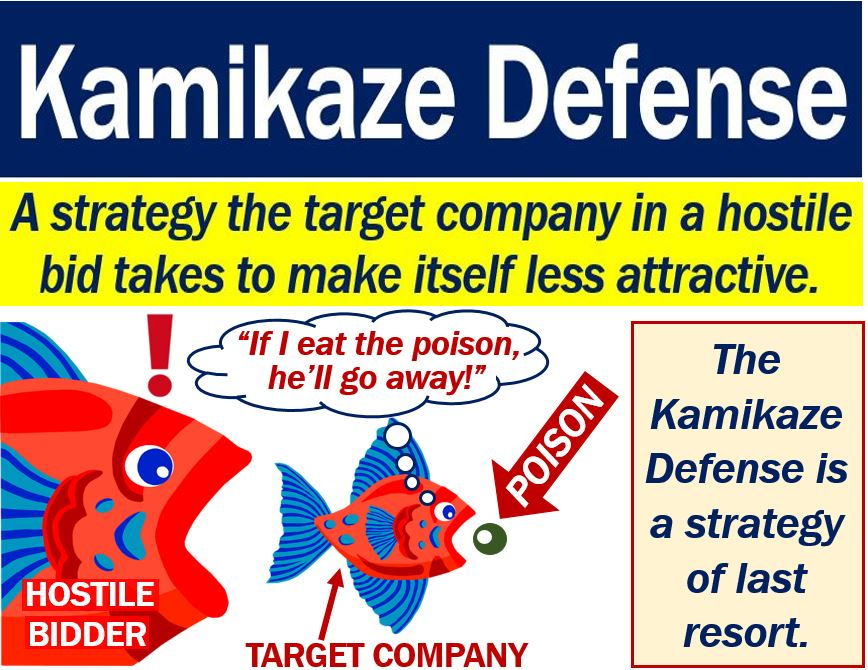 Kamikaze Defense